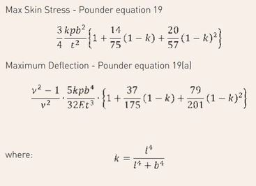 computational fluid dynamics solution manual