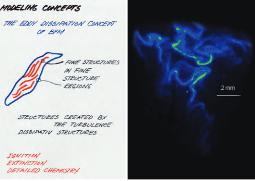 Magnussen's original hand sketch of the reactive zones (left) and the subsequent confirmation using laser photography (right).