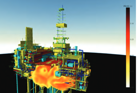 Simulation of a gas explosion on an offshore platform