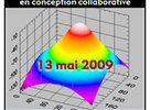Optimisation Multidisciplinaire en Conception Collaborative